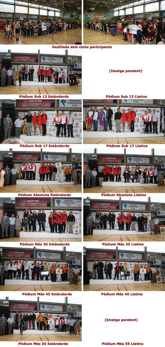 VI Campionat de Catalunya de Clubs. Imatges  | Federació Catalana de Ball Esportiu