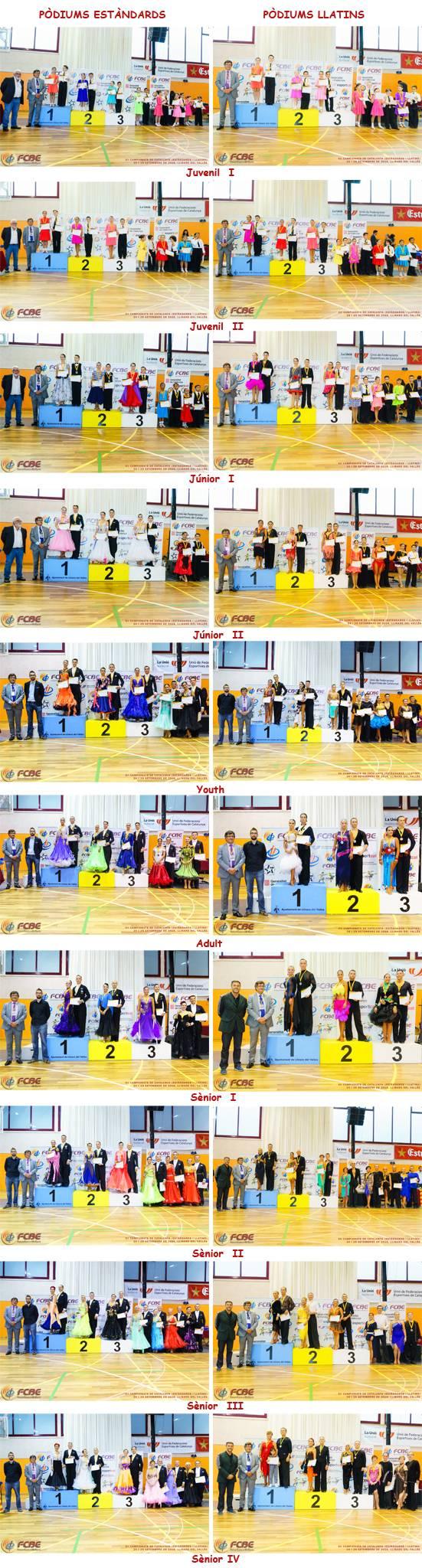Campionats de Catalunya 2016 (Estàndards i Llatins). Imatges dels Pòdiums  | Federació Catalana de Ball Esportiu