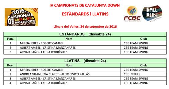 IV Campionat de Catalunya 2016 Down. Resultats    Federació Catalana de Ball Esportiu