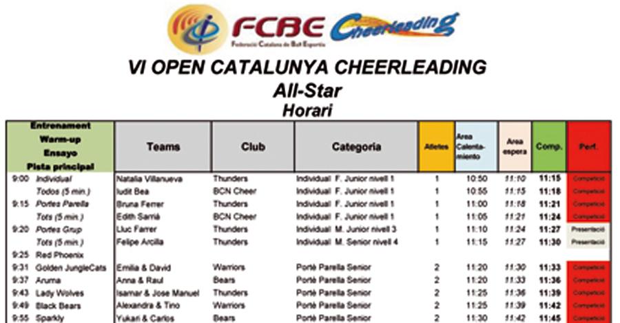 VI Open Catalunya Cheerleading 2020. Horari