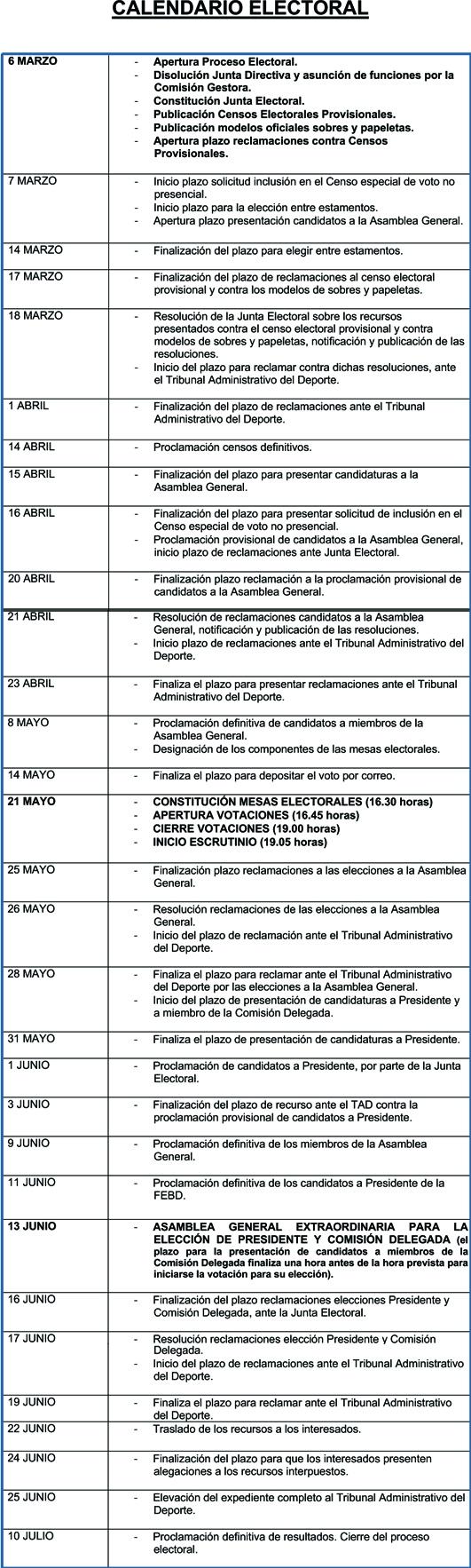 Eleccions Federación Española Baile Deportivo 2020 (2) | Federació Catalana de Ball Esportiu