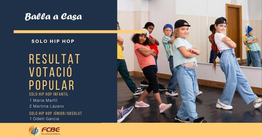 Balla a Casa. Classificació i Rànquing Solo Hip Hop