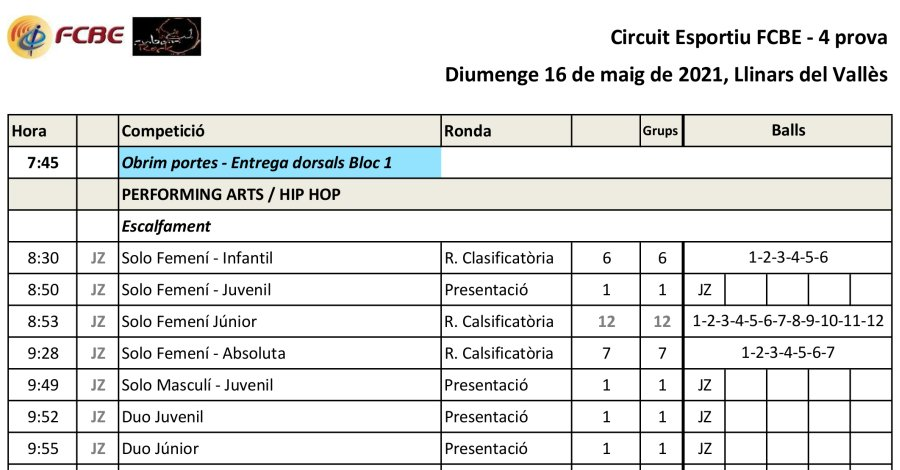 4a Prova Circuit Ball Esportiu Català 2021 - Llinars del Vallès. Horaris