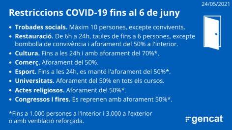 COVID-19. Novetats Resolució SLT/1587/2021 de 21 de maig | Federació Catalana de Ball Esportiu