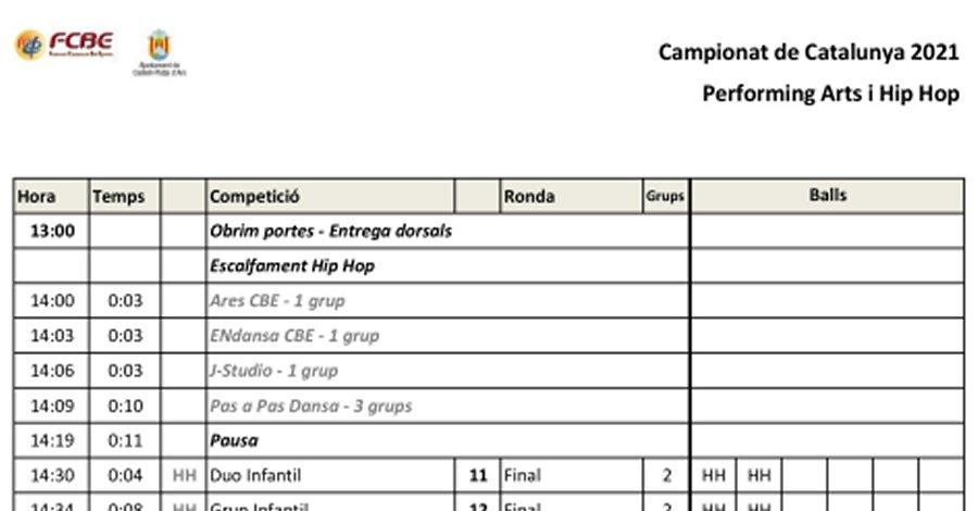 Campionats de Catalunya Multidisciplinars 2021 Platja d'Aro. Horaris i grups