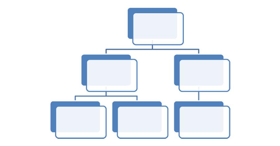 Organigrama de la FCBE