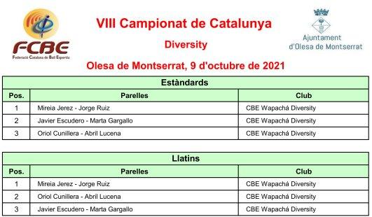 Campionats de Catalunya Absoluts 2021. Resultats de les finals   Federació Catalana de Ball Esportiu